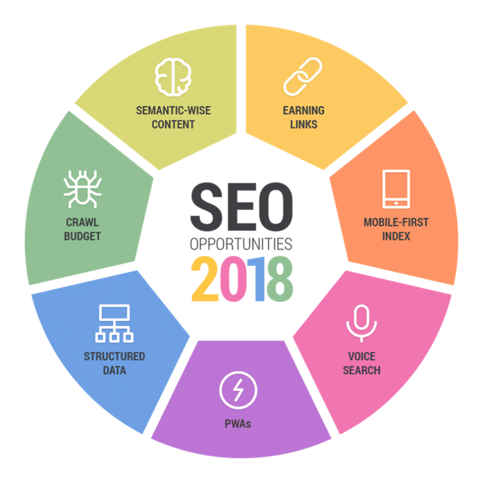 referencement-seo-2018.png